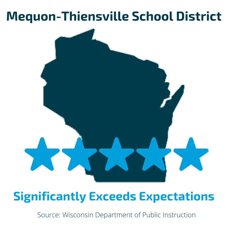 MTSD Significantly Exceeds Expectations