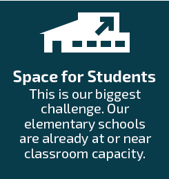 Space for Students